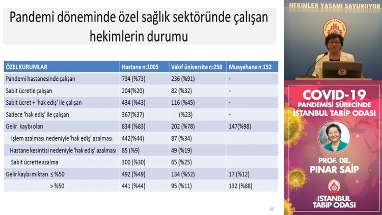 Covid-19 Pandemisi Sürecinde İstanbul Tabip Odası